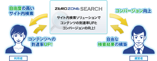 zz_search_img01.png